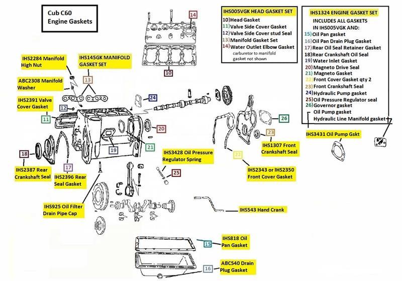 ihs3238 farmall cub rebore kit  kuhn's tractor parts