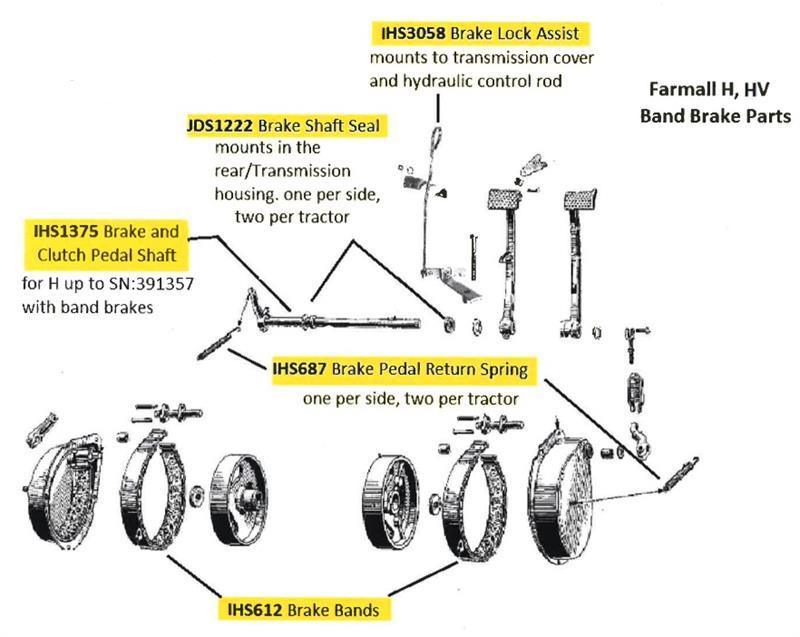Jds1222 Pto  Brake Oil Seal
