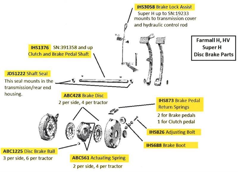Abc1225 Disc Brake Ball 16779x