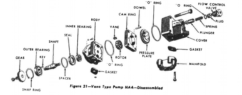 Fds239 Hydraulic Pump Vane Rotor Kit