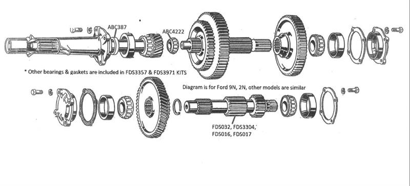 ABC387 Transmission Input Shaft SealKuhn's Tractor Parts