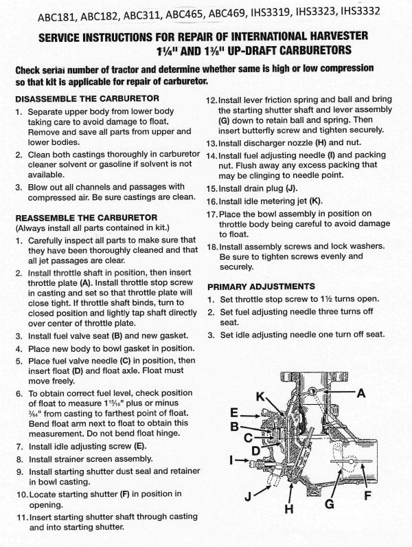 IHS3332 Premium Carburetor Repair Kit